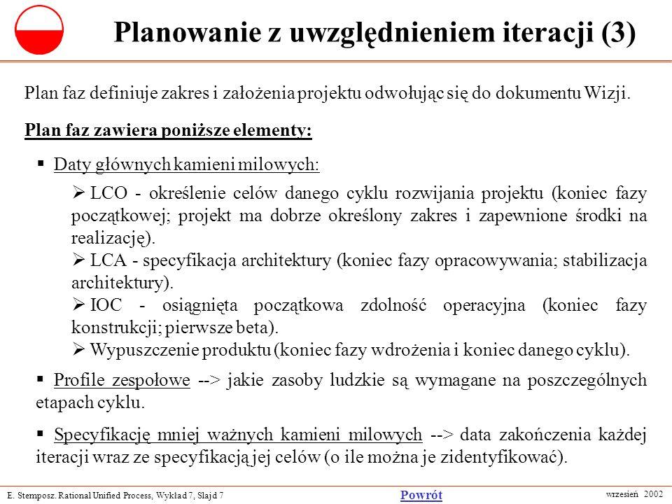 E. Stemposz. Rational Unified Process, Wykład 7, Slajd 7 wrzesień 2002 Powrót Planowanie z uwzględnieniem iteracji (3) Plan faz zawiera poniższe eleme