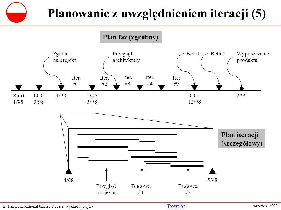 E. Stemposz. Rational Unified Process, Wykład 7, Slajd 9 wrzesień 2002 Powrót Planowanie z uwzględnieniem iteracji (5) Start 1/98 LCO 3/98 4/98LCA 5/9