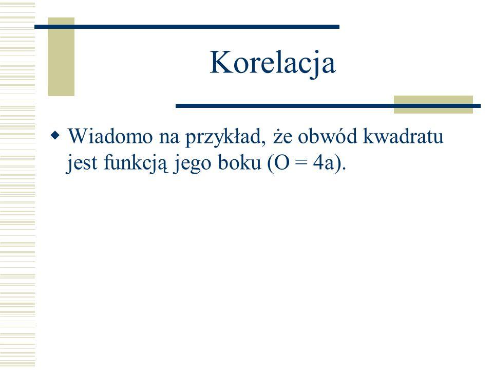 Korelacja Wiadomo na przykład, że obwód kwadratu jest funkcją jego boku (O = 4a).