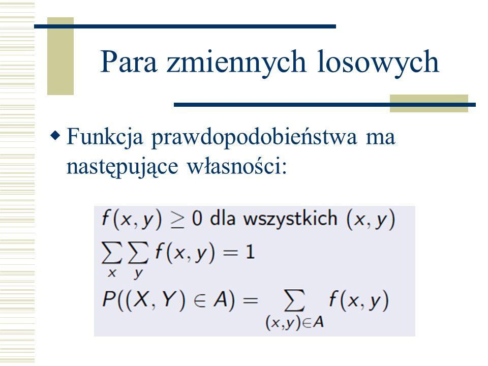Zmienne niezależne Dwie zmienne losowe X i Y o łącznym rozkładzie f (; ) nazywamy niezależnymi wtedy i tylko wtedy, gdy dla wszystkich par uporządkowanych (x; y) z zakresu wartości zmiennej losowej X oraz zmiennej losowej Y