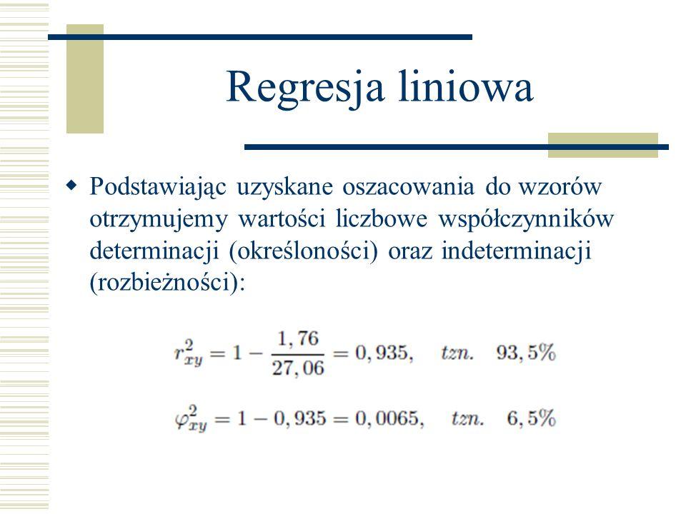 Regresja liniowa Podstawiając uzyskane oszacowania do wzorów otrzymujemy wartości liczbowe współczynników determinacji (określoności) oraz indetermina