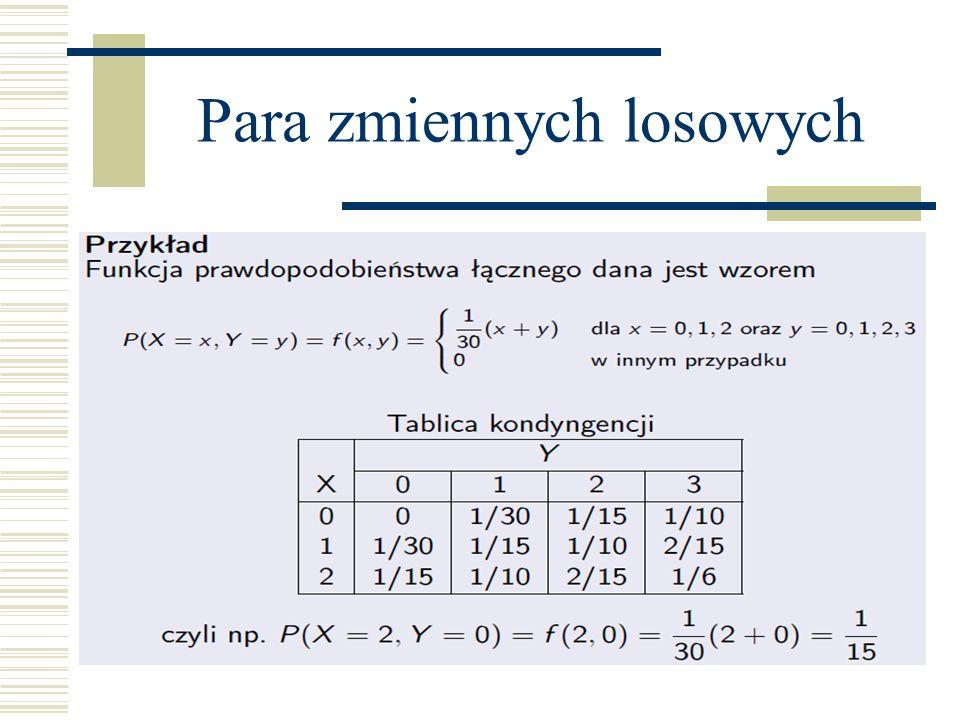 Dystrybuantą łączną dyskretnych zmiennych losowych X i Y nazywamy funkcję