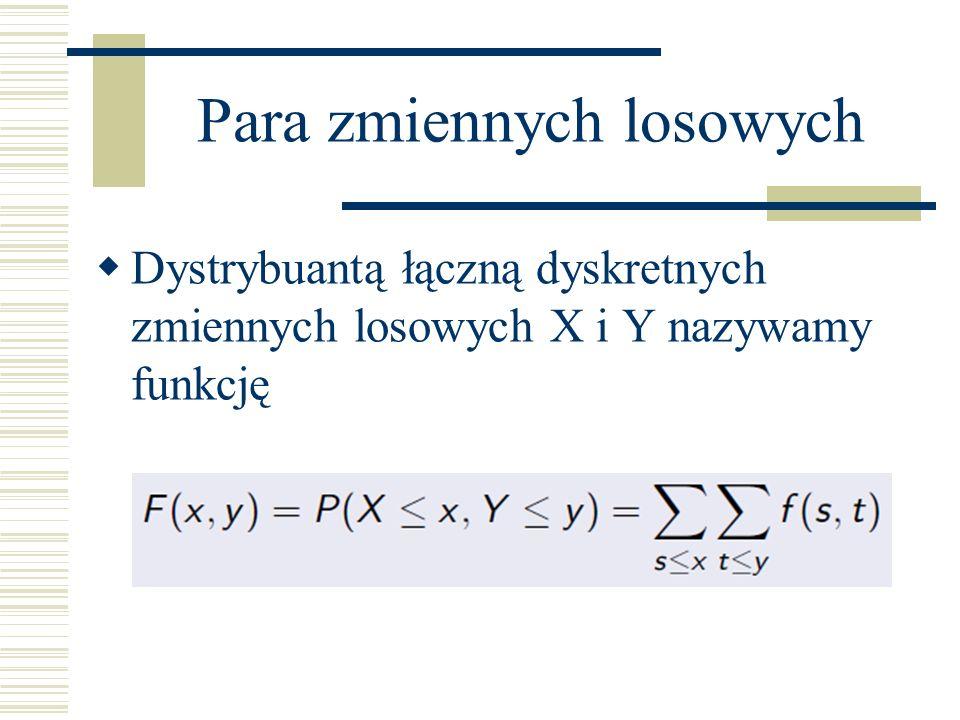 Kowariancja a - dowolna liczba rzeczywista (i) Cov(X,Y) = Cov(Y, X) (ii) Cov(X,X) = Var X (iii) Cov(aX,Y) = a Cov(X,Y) (iv) Cov(a+X,Y) = Cov(X,Y) (v) Cov(X + Y,Z) = Cov(X,Z) + Cov(Y,Z) Wniosek Cov(aX,bY) = abCov(X,Y)
