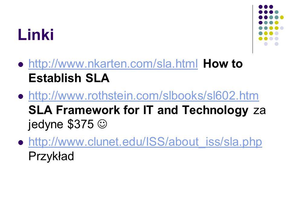 Linki http://www.nkarten.com/sla.html How to Establish SLA http://www.nkarten.com/sla.html http://www.rothstein.com/slbooks/sl602.htm SLA Framework fo