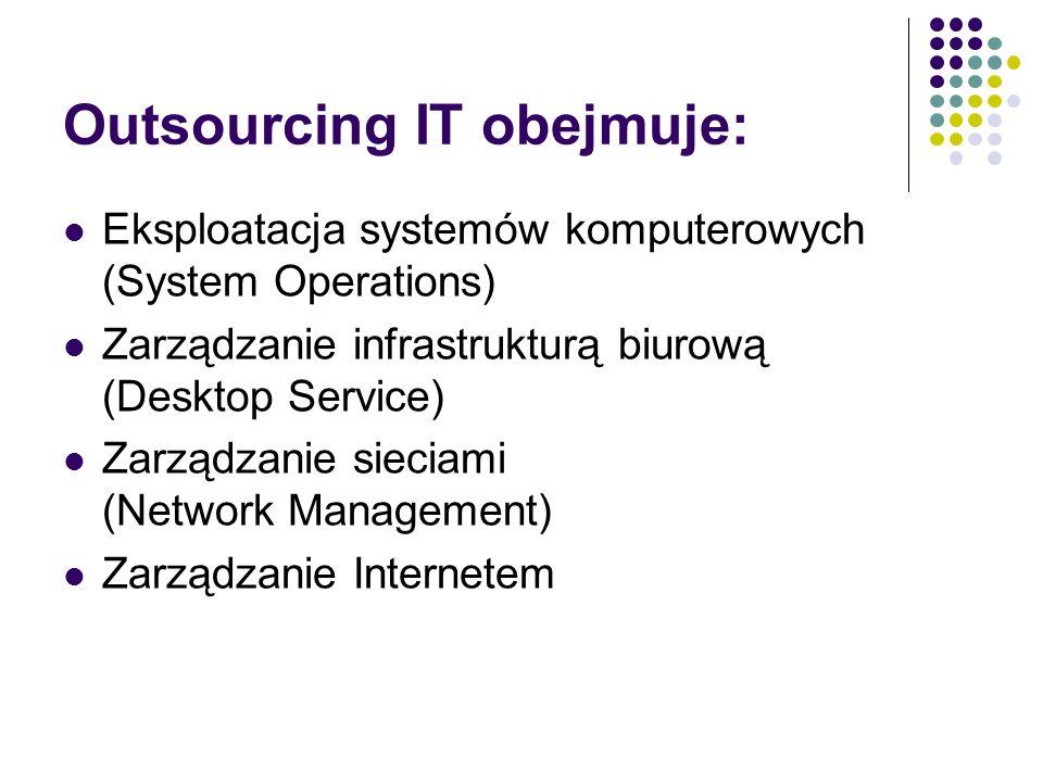 Outsourcing IT obejmuje: Eksploatacja systemów komputerowych (System Operations) Zarządzanie infrastrukturą biurową (Desktop Service) Zarządzanie siec