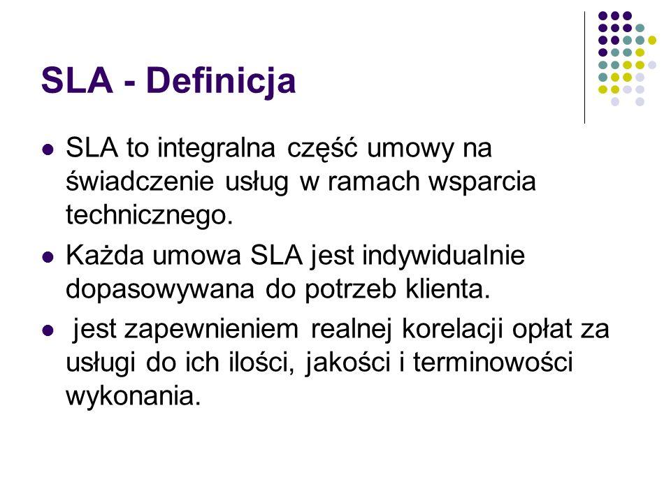 SLA - Definicja SLA to integralna część umowy na świadczenie usług w ramach wsparcia technicznego. Każda umowa SLA jest indywidualnie dopasowywana do