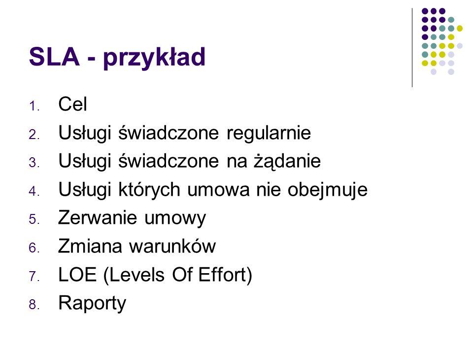 SLA - przykład 1. Cel 2. Usługi świadczone regularnie 3. Usługi świadczone na żądanie 4. Usługi których umowa nie obejmuje 5. Zerwanie umowy 6. Zmiana