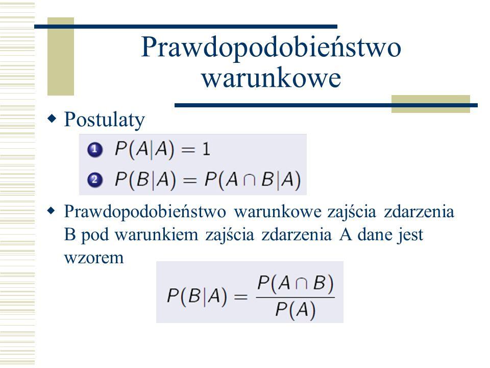 Prawdopodobieństwo warunkowe Postulaty Prawdopodobieństwo warunkowe zajścia zdarzenia B pod warunkiem zajścia zdarzenia A dane jest wzorem