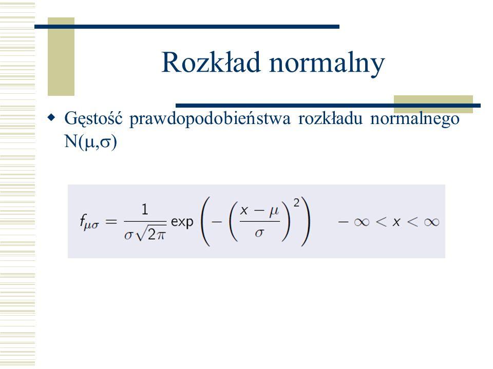 Rozkład normalny Gęstość prawdopodobieństwa rozkładu normalnego N(, )