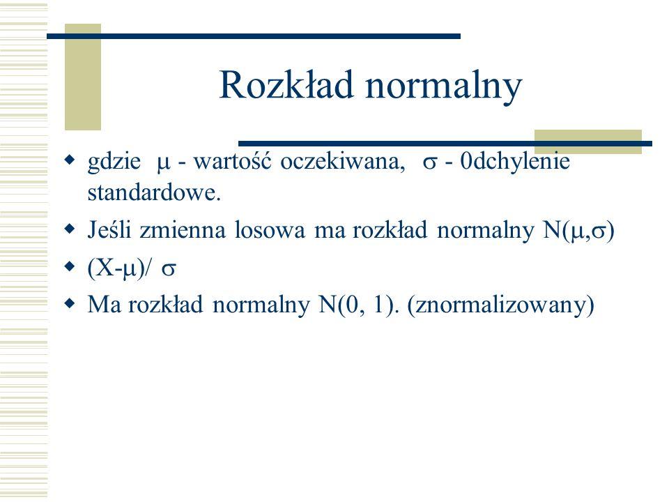 Rozkład normalny gdzie - wartość oczekiwana, - 0dchylenie standardowe. Jeśli zmienna losowa ma rozkład normalny N(, ) (X- )/ Ma rozkład normalny N(0,