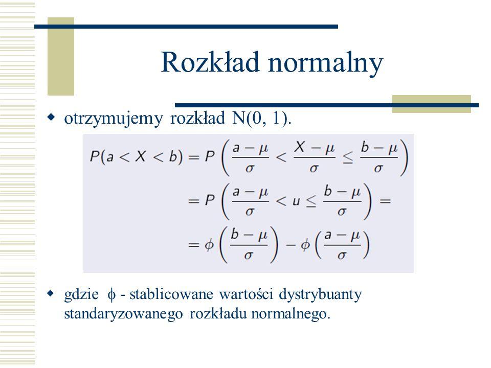 Rozkład normalny otrzymujemy rozkład N(0, 1). gdzie - stablicowane wartości dystrybuanty standaryzowanego rozkładu normalnego.