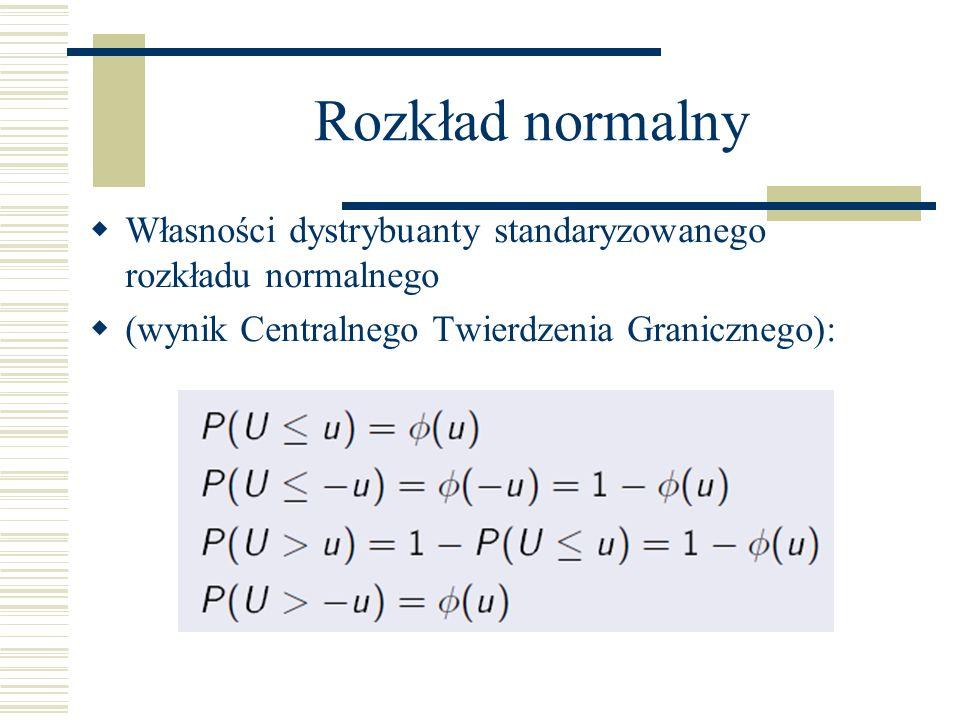Rozkład normalny Własności dystrybuanty standaryzowanego rozkładu normalnego (wynik Centralnego Twierdzenia Granicznego):