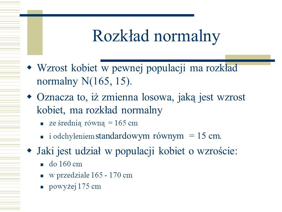 Rozkład normalny Wzrost kobiet w pewnej populacji ma rozkład normalny N(165, 15). Oznacza to, iż zmienna losowa, jaką jest wzrost kobiet, ma rozkład n