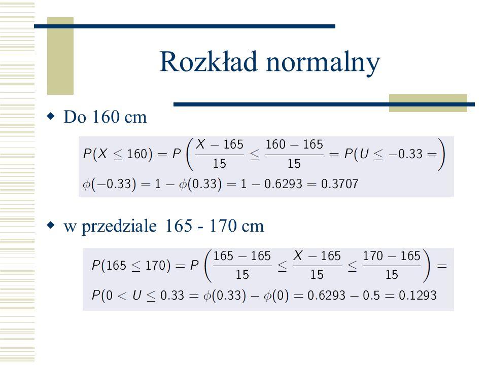 Rozkład normalny Do 160 cm w przedziale 165 - 170 cm