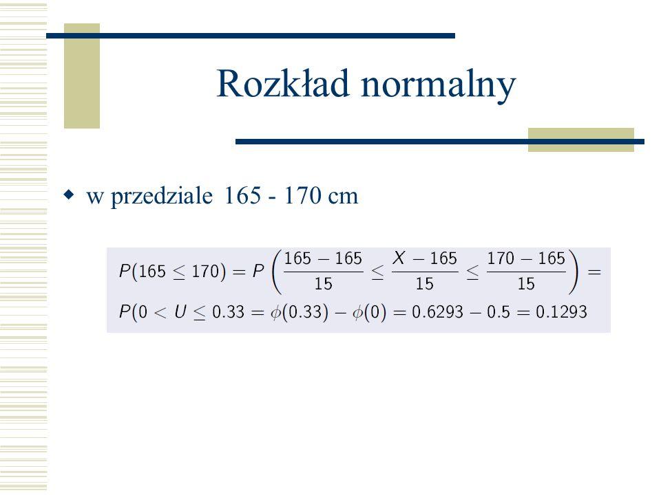 Rozkład normalny w przedziale 165 - 170 cm