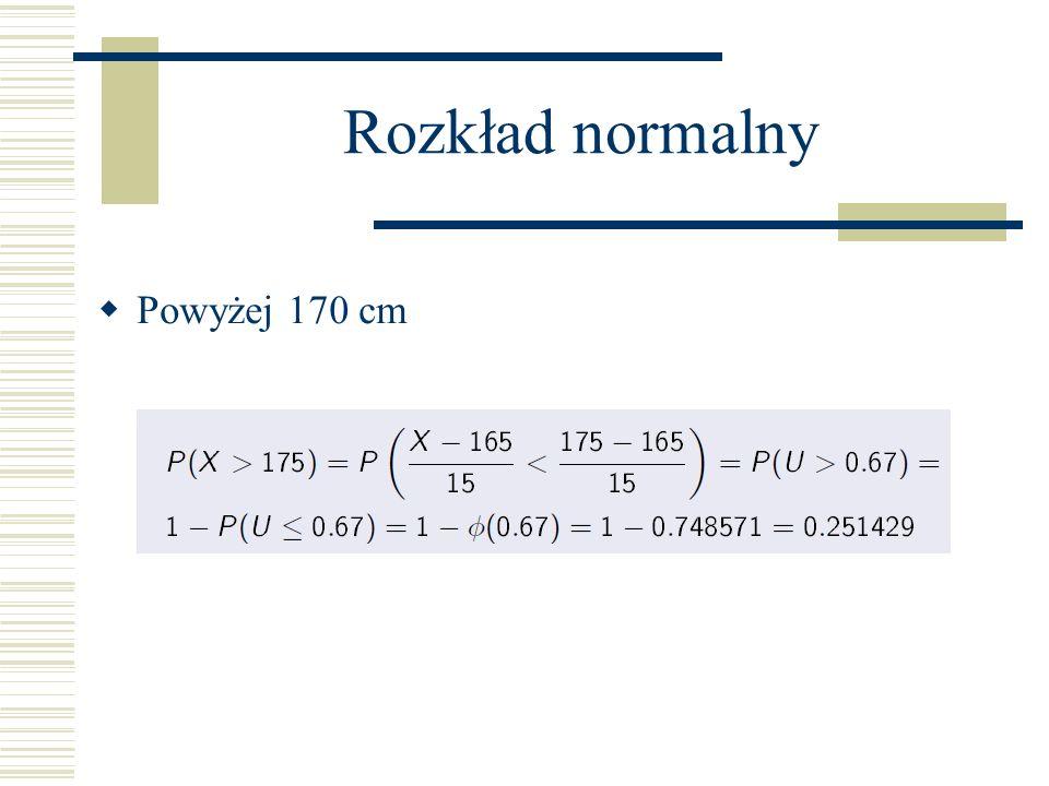 Rozkład normalny Powyżej 170 cm