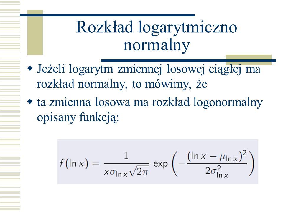 Rozkład logarytmiczno normalny Jeżeli logarytm zmiennej losowej ciągłej ma rozkład normalny, to mówimy, że ta zmienna losowa ma rozkład logonormalny opisany funkcją: