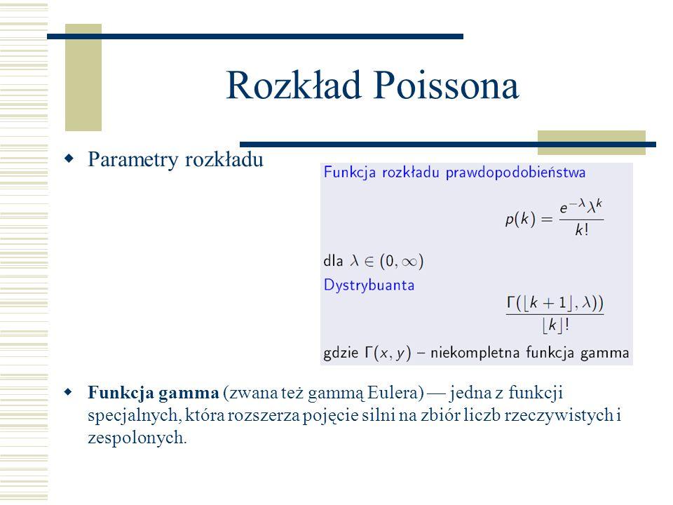 Rozkład Poissona Parametry rozkładu Funkcja gamma (zwana też gammą Eulera) jedna z funkcji specjalnych, która rozszerza pojęcie silni na zbiór liczb rzeczywistych i zespolonych.