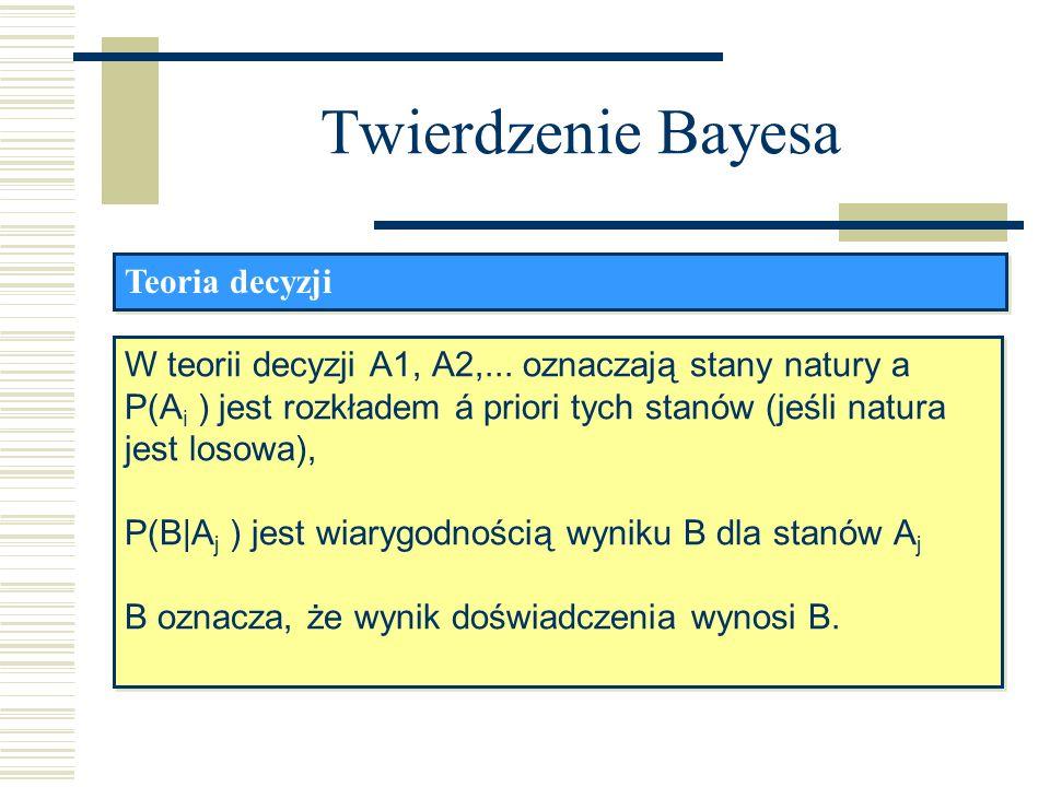 Twierdzenie Bayesa Teoria decyzji W teorii decyzji A1, A2,... oznaczają stany natury a P(A i ) jest rozkładem á priori tych stanów (jeśli natura jest