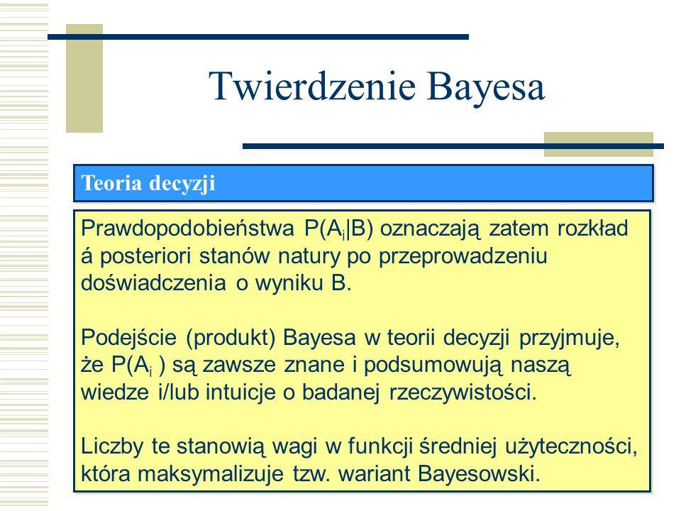 Twierdzenie Bayesa Teoria decyzji Prawdopodobieństwa P(A i |B) oznaczają zatem rozkład á posteriori stanów natury po przeprowadzeniu doświadczenia o w