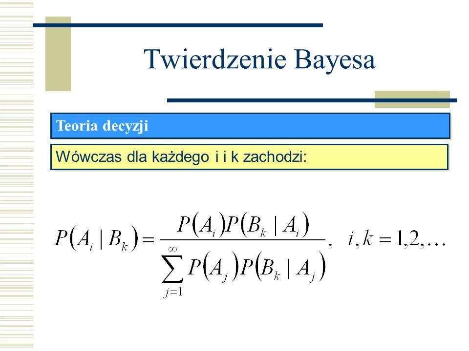 Twierdzenie Bayesa Teoria decyzji Wówczas dla każdego i i k zachodzi:
