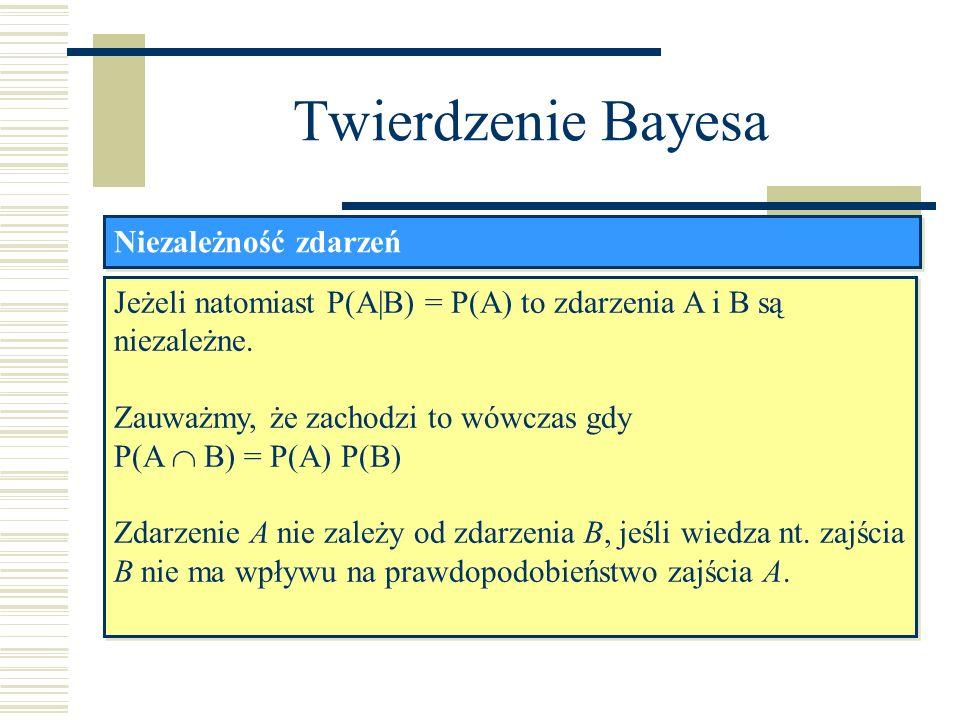 Twierdzenie Bayesa Niezależność zdarzeń Jeżeli natomiast P(A|B) = P(A) to zdarzenia A i B są niezależne. Zauważmy, że zachodzi to wówczas gdy P(A B) =
