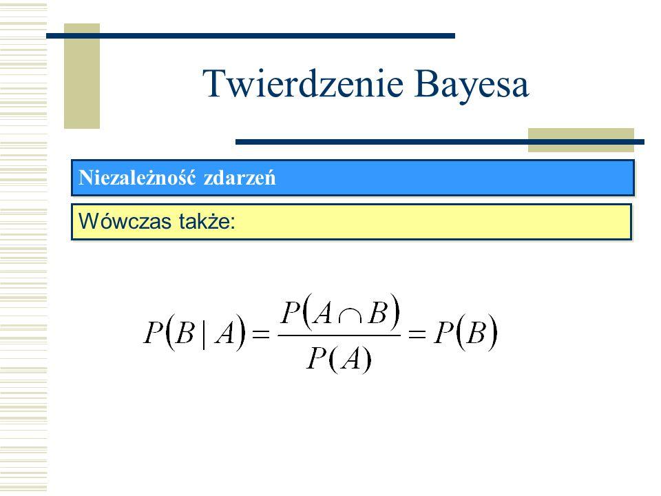 Twierdzenie Bayesa Niezależność zdarzeń Wówczas także: