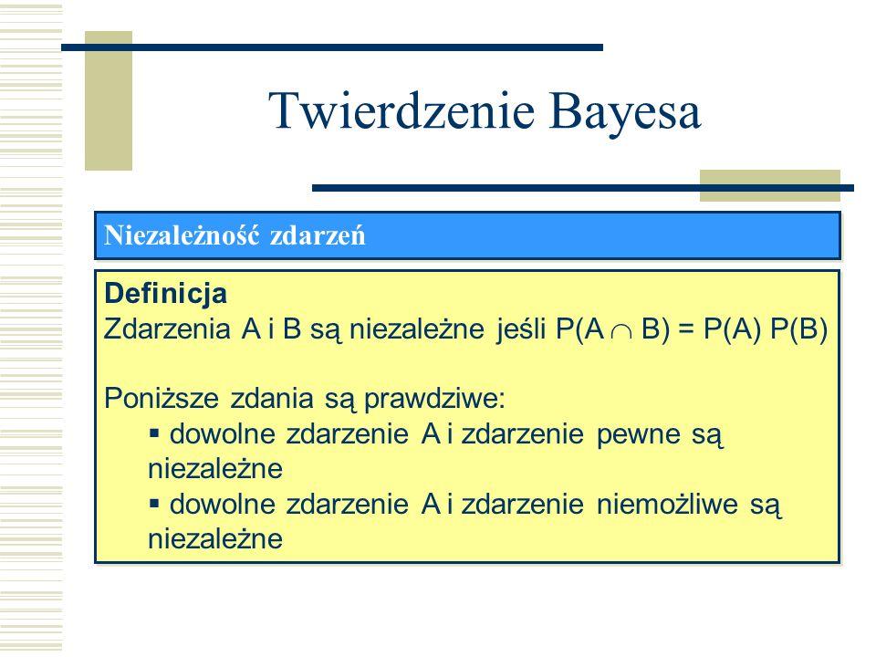 Twierdzenie Bayesa Niezależność zdarzeń Definicja Zdarzenia A i B są niezależne jeśli P(A B) = P(A) P(B) Poniższe zdania są prawdziwe: dowolne zdarzen
