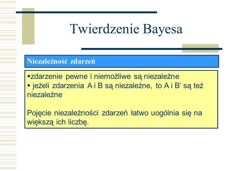 Twierdzenie Bayesa Niezależność zdarzeń zdarzenie pewne i niemożliwe są niezależne jeżeli zdarzenia A i B są niezależne, to A i B są też niezależne Po