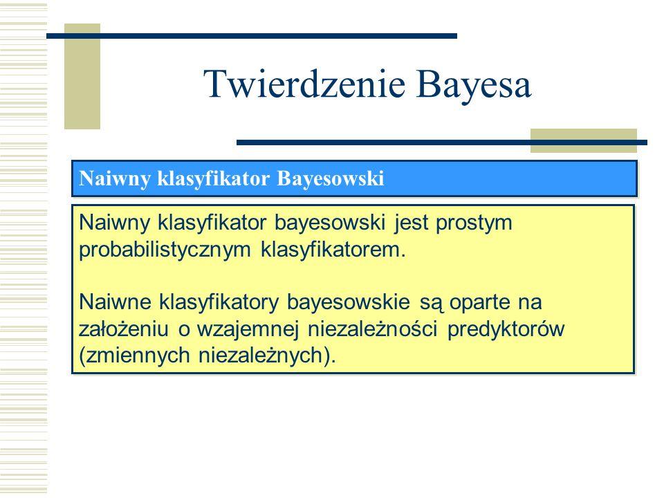 Twierdzenie Bayesa Naiwny klasyfikator Bayesowski Naiwny klasyfikator bayesowski jest prostym probabilistycznym klasyfikatorem. Naiwne klasyfikatory b