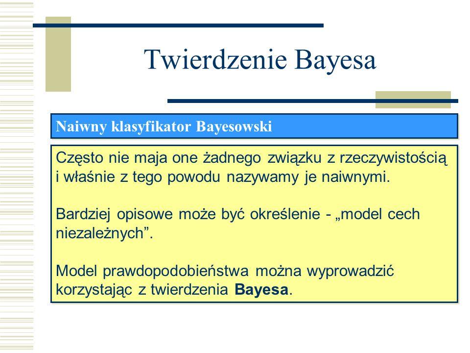 Twierdzenie Bayesa Naiwny klasyfikator Bayesowski Często nie maja one żadnego związku z rzeczywistością i właśnie z tego powodu nazywamy je naiwnymi.