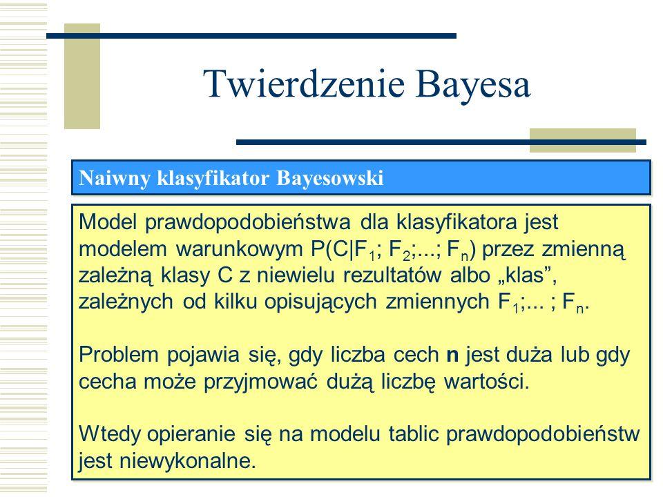 Twierdzenie Bayesa Naiwny klasyfikator Bayesowski Model prawdopodobieństwa dla klasyfikatora jest modelem warunkowym P(C|F 1 ; F 2 ;...; F n ) przez z