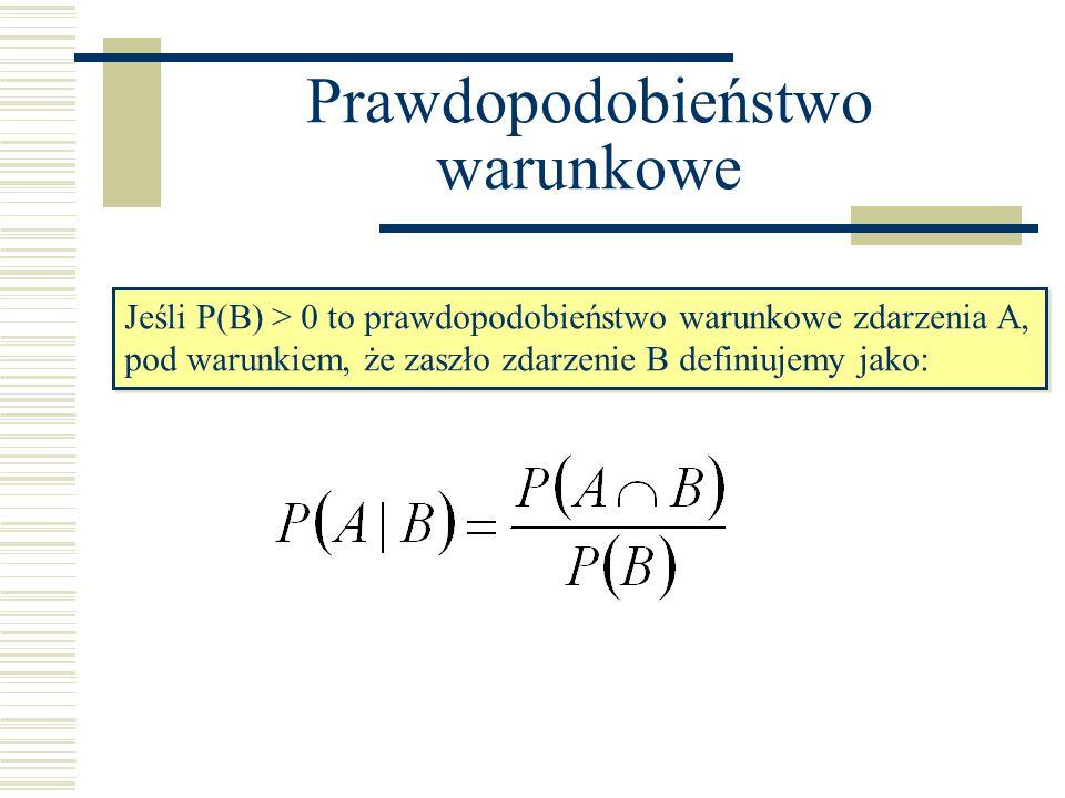 Prawdopodobieństwo warunkowe Jeśli P(B) > 0 to prawdopodobieństwo warunkowe zdarzenia A, pod warunkiem, że zaszło zdarzenie B definiujemy jako: Jeśli