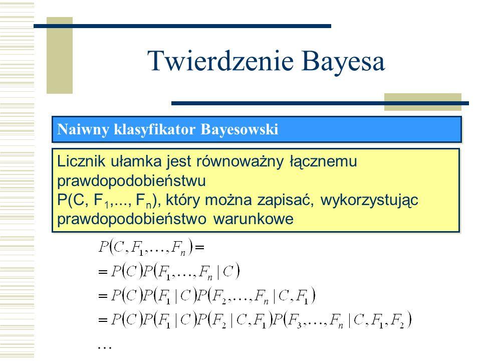 Twierdzenie Bayesa Naiwny klasyfikator Bayesowski Licznik ułamka jest równoważny łącznemu prawdopodobieństwu P(C, F 1,..., F n ), który można zapisać,