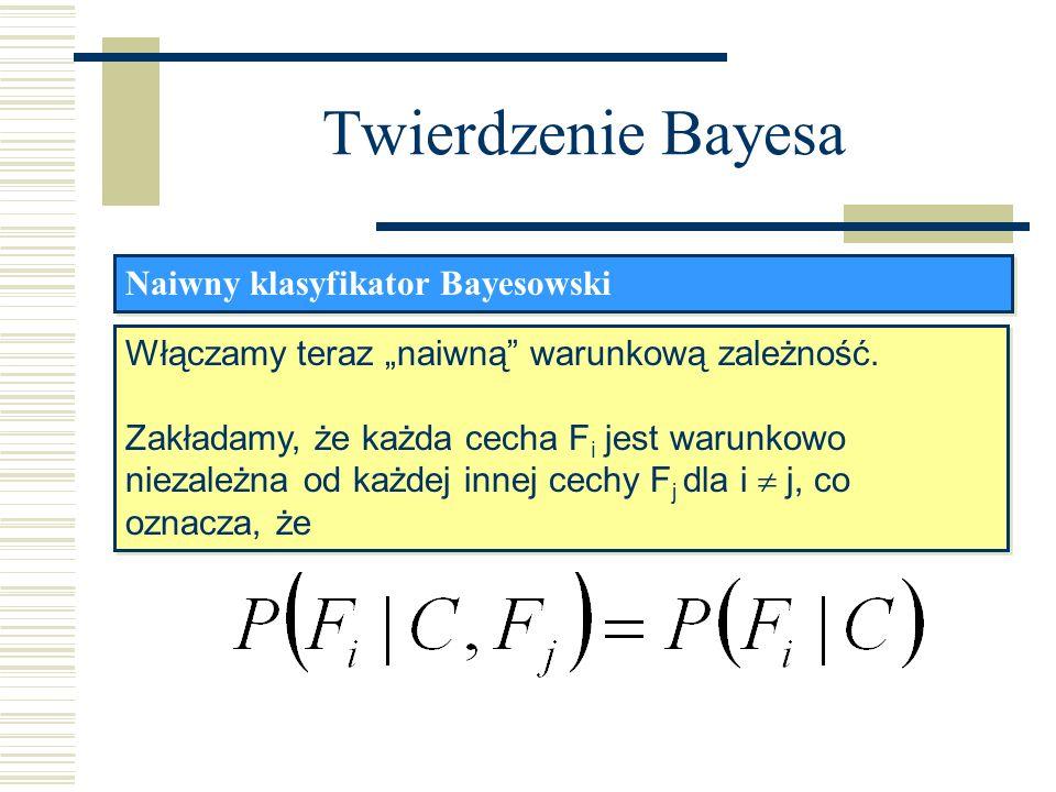 Twierdzenie Bayesa Naiwny klasyfikator Bayesowski Włączamy teraz naiwną warunkową zależność. Zakładamy, że każda cecha F i jest warunkowo niezależna o
