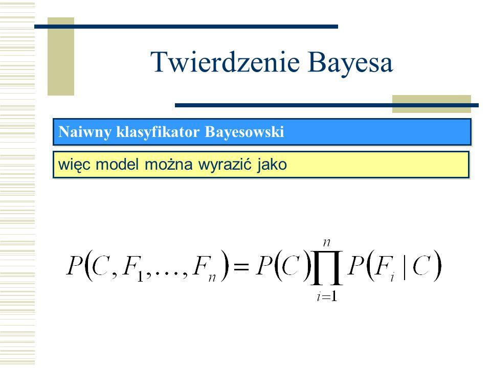 Twierdzenie Bayesa Naiwny klasyfikator Bayesowski więc model można wyrazić jako