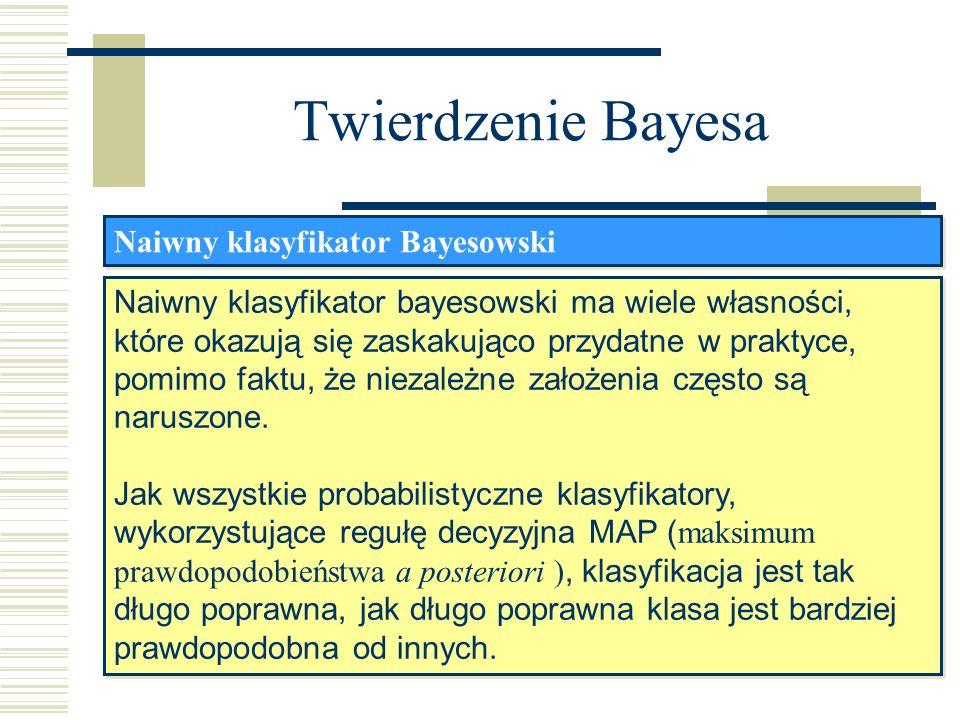 Twierdzenie Bayesa Naiwny klasyfikator Bayesowski Naiwny klasyfikator bayesowski ma wiele własności, które okazują się zaskakująco przydatne w praktyc