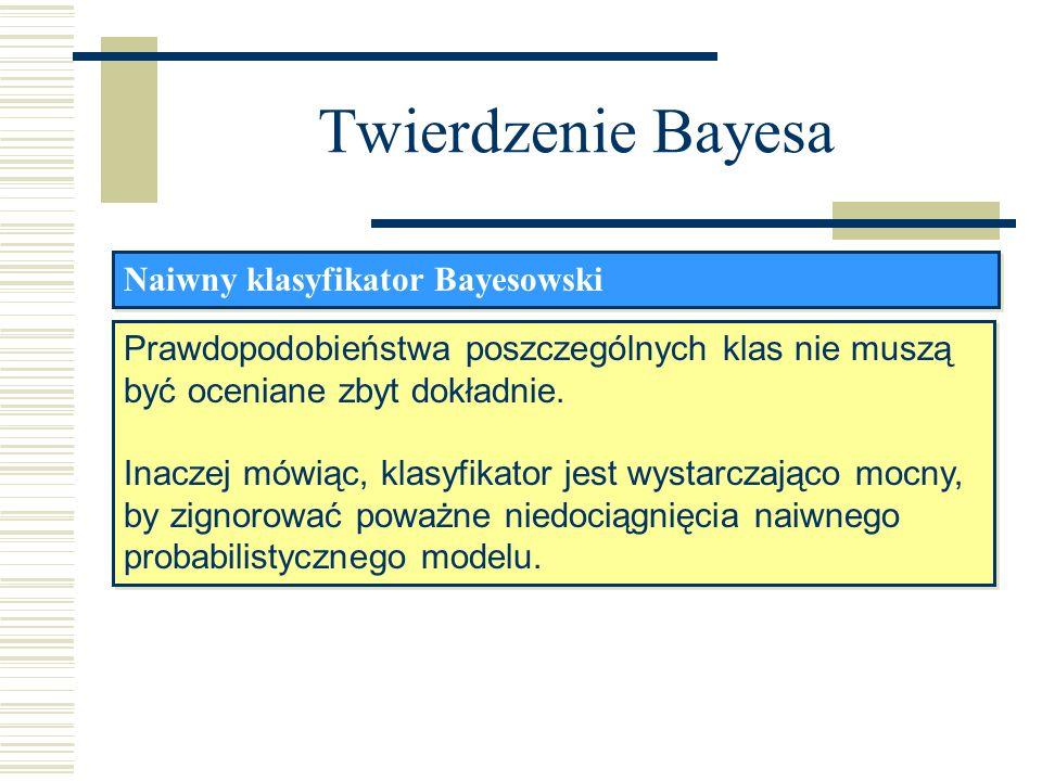 Twierdzenie Bayesa Naiwny klasyfikator Bayesowski Prawdopodobieństwa poszczególnych klas nie muszą być oceniane zbyt dokładnie. Inaczej mówiąc, klasyf