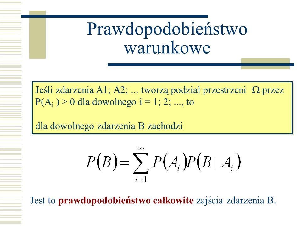 Prawdopodobieństwo warunkowe Jeśli zdarzenia A1; A2;... tworzą podział przestrzeni przez P(A i ) > 0 dla dowolnego i = 1; 2;..., to dla dowolnego zdar