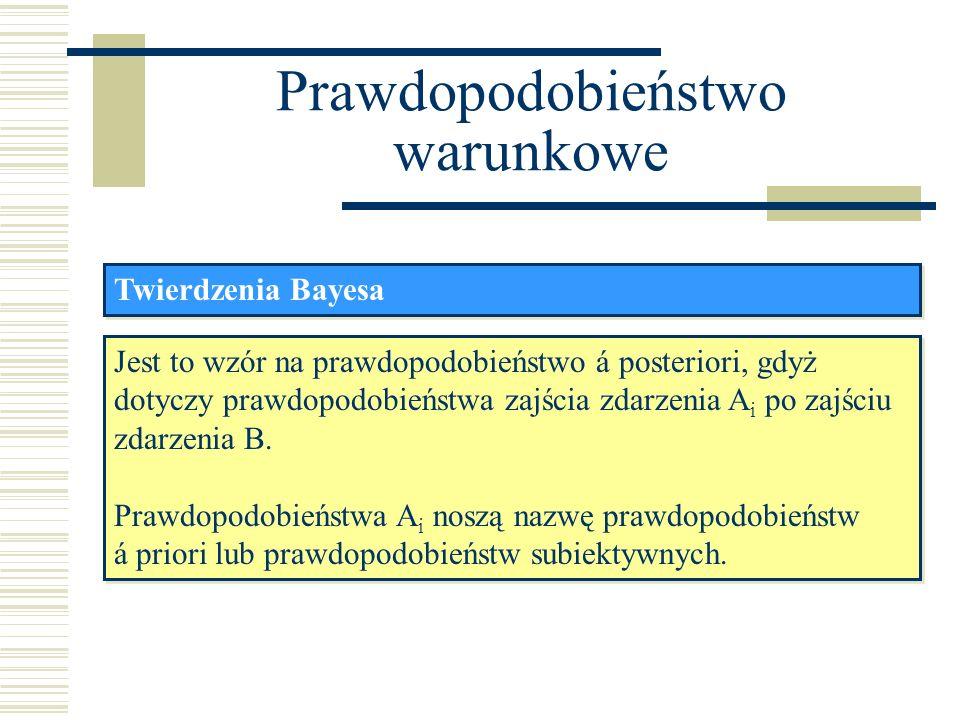 Prawdopodobieństwo warunkowe Twierdzenia Bayesa (przykład) Żarówki są produkowane w 3 fabrykach.