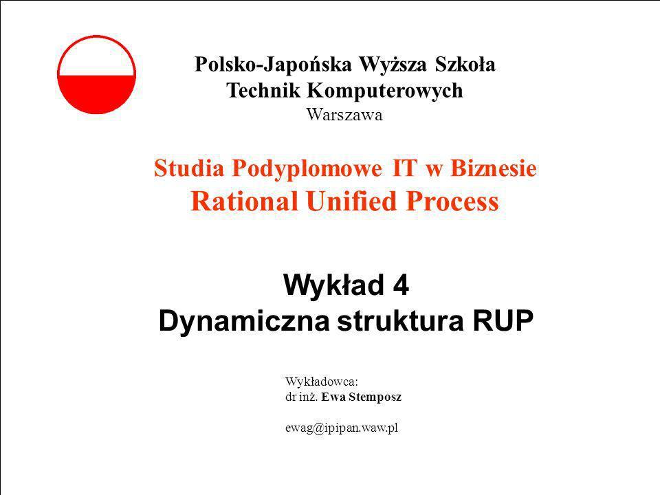 E. Stemposz. Rational Unified Process, Wykład 4, Slajd 1 wrzesień 2002 Studia Podyplomowe IT w Biznesie Rational Unified Process Wykład 4 Dynamiczna s