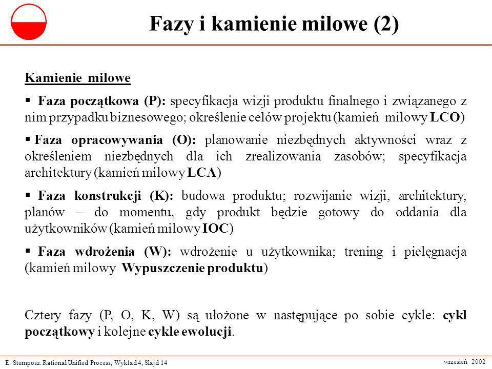 E. Stemposz. Rational Unified Process, Wykład 4, Slajd 14 wrzesień 2002 Fazy i kamienie milowe (2) Kamienie milowe Faza początkowa (P): specyfikacja w