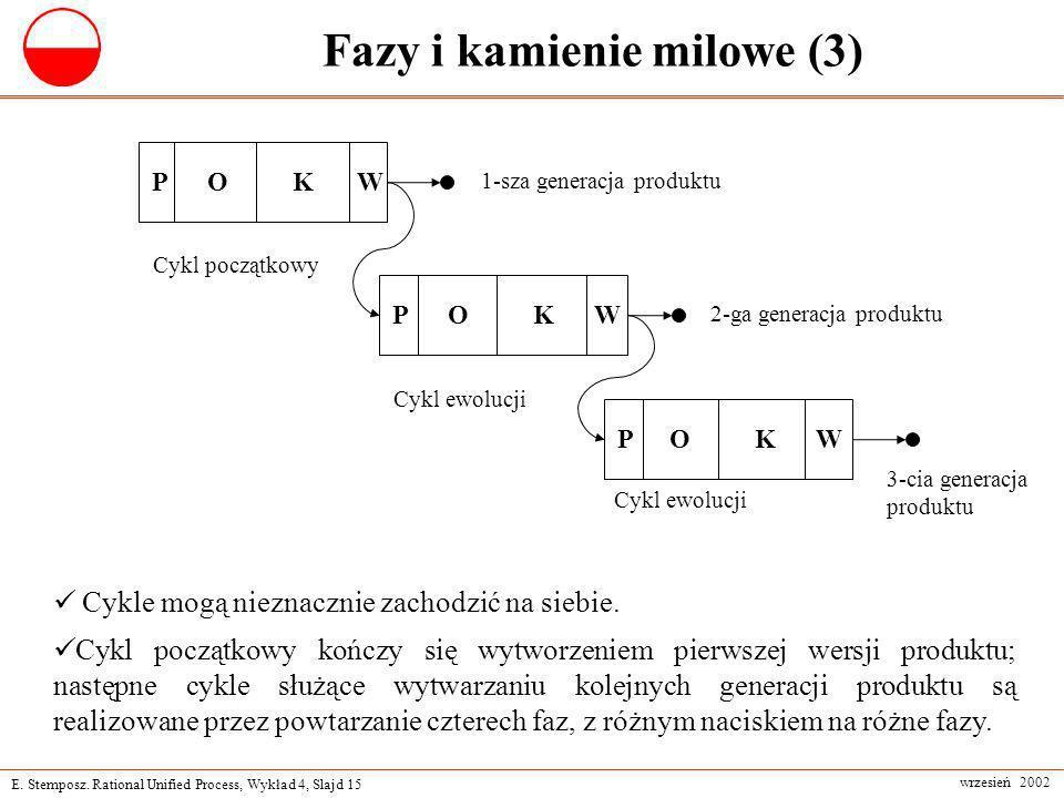 E. Stemposz. Rational Unified Process, Wykład 4, Slajd 15 wrzesień 2002 Fazy i kamienie milowe (3) POKW 1-sza generacja produktu POKW 2-ga generacja p