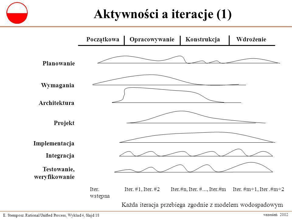 E. Stemposz. Rational Unified Process, Wykład 4, Slajd 18 wrzesień 2002 Aktywności a iteracje (1) PoczątkowaOpracowywanie Planowanie Wymagania Archite