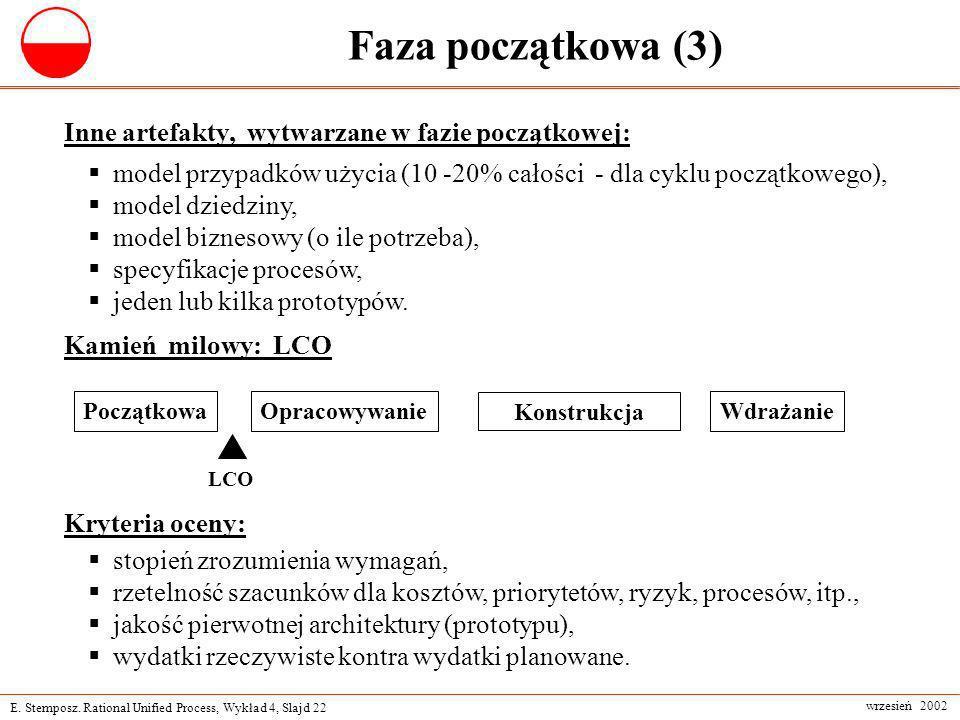 E. Stemposz. Rational Unified Process, Wykład 4, Slajd 22 wrzesień 2002 Faza początkowa (3) Inne artefakty, wytwarzane w fazie początkowej: model przy