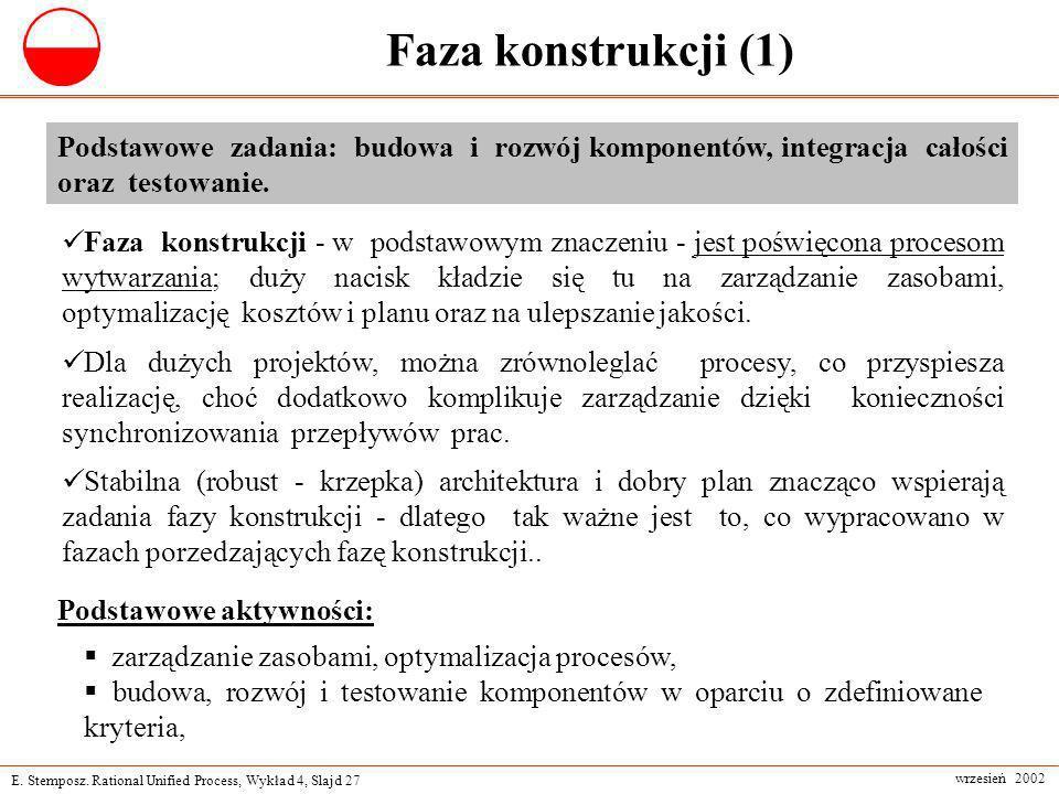 E. Stemposz. Rational Unified Process, Wykład 4, Slajd 27 wrzesień 2002 Faza konstrukcji (1) Podstawowe zadania: budowa i rozwój komponentów, integrac
