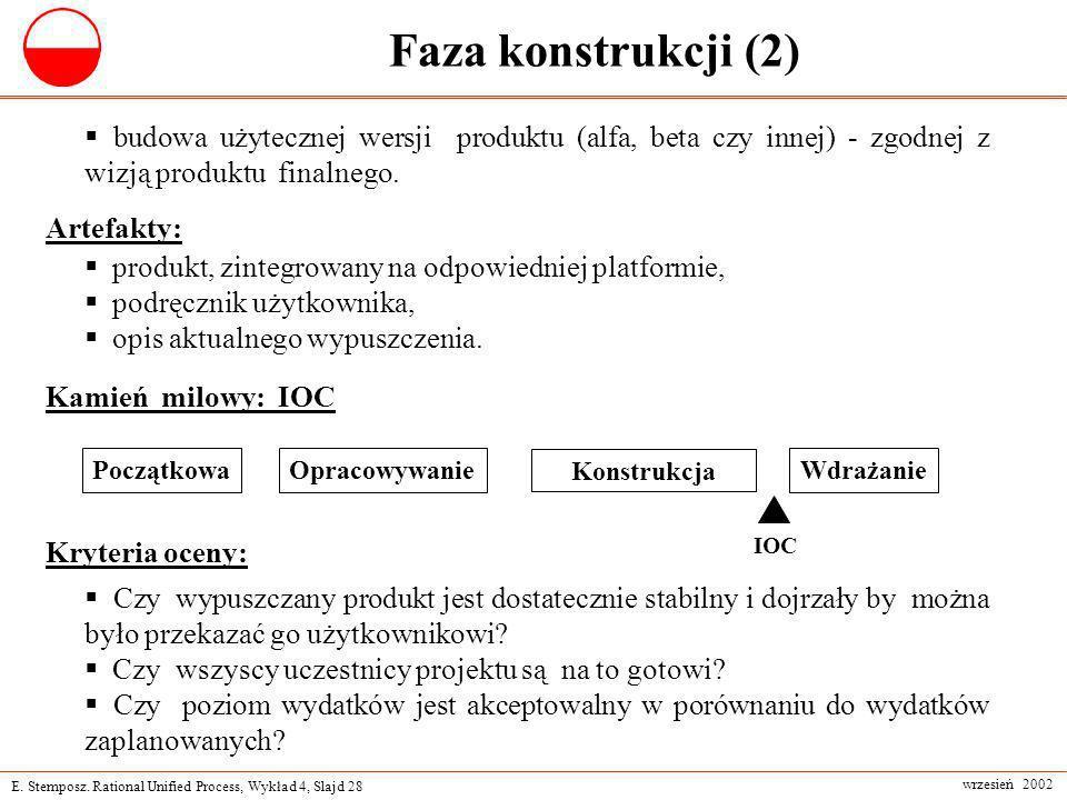 E. Stemposz. Rational Unified Process, Wykład 4, Slajd 28 wrzesień 2002 Faza konstrukcji (2) budowa użytecznej wersji produktu (alfa, beta czy innej)