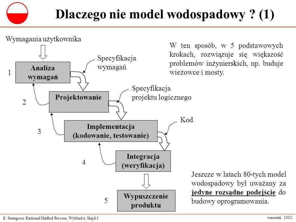 E. Stemposz. Rational Unified Process, Wykład 4, Slajd 3 wrzesień 2002 Dlaczego nie model wodospadowy ? (1) Analiza wymagań Projektowanie Implementacj