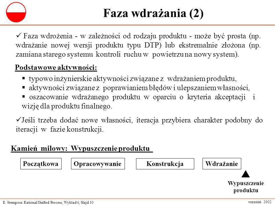E. Stemposz. Rational Unified Process, Wykład 4, Slajd 30 wrzesień 2002 Faza wdrażania (2) typowo inżynierskie aktywności związane z wdrażaniem produk