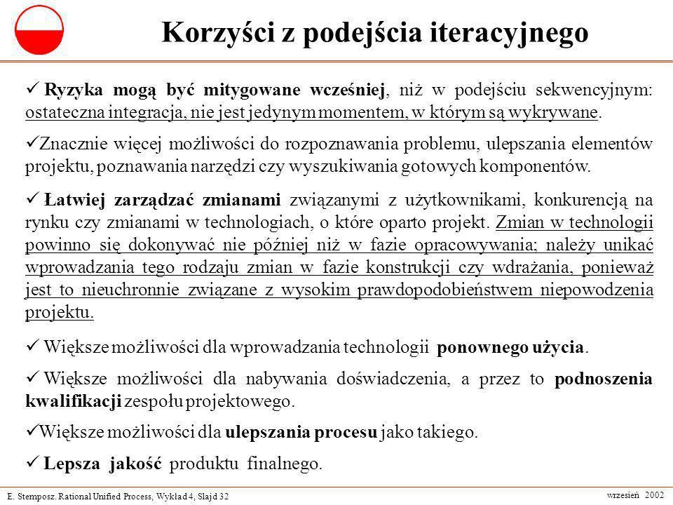 E. Stemposz. Rational Unified Process, Wykład 4, Slajd 32 wrzesień 2002 Korzyści z podejścia iteracyjnego Większe możliwości dla wprowadzania technolo